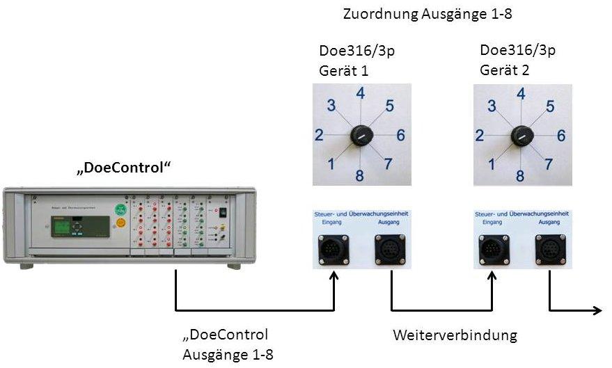 Bus system Info DE_jiw