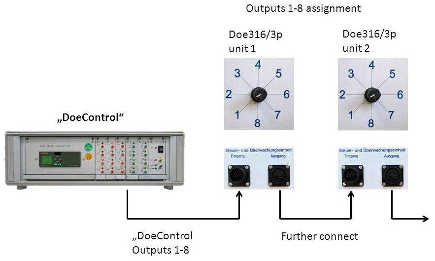 Bus system Info EN_jiw